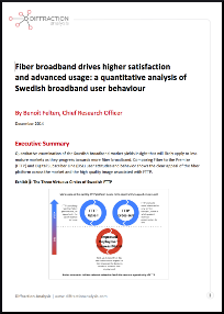 Fiber drives satisfaction (Small)